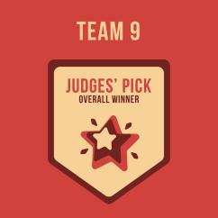 Overall Winner